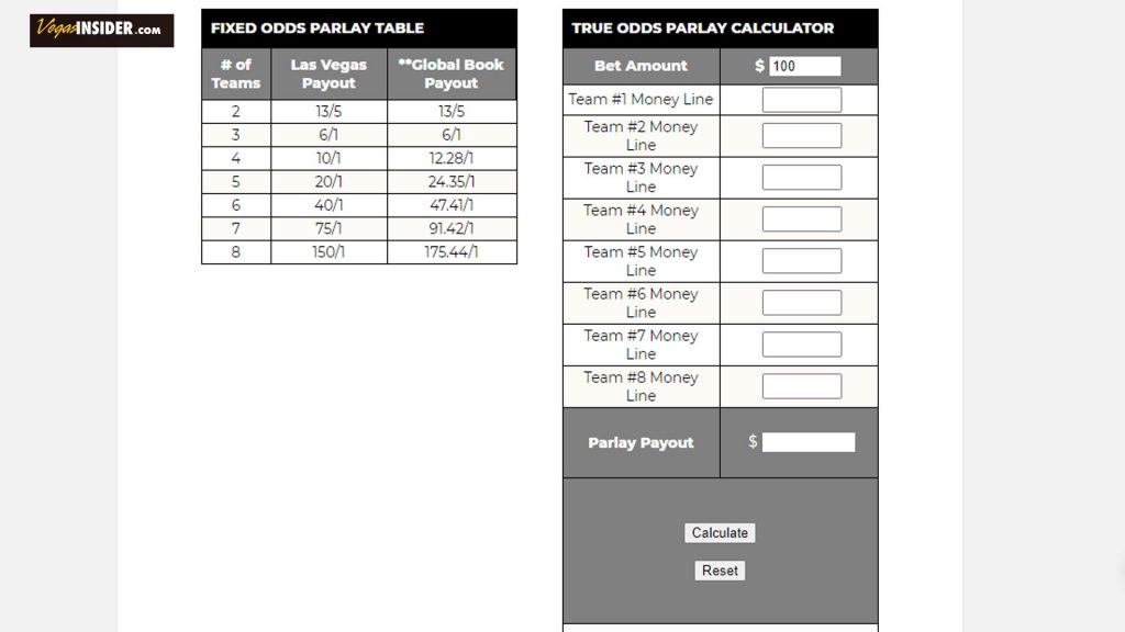 Calcolatrice Vegas Insider Parlay
